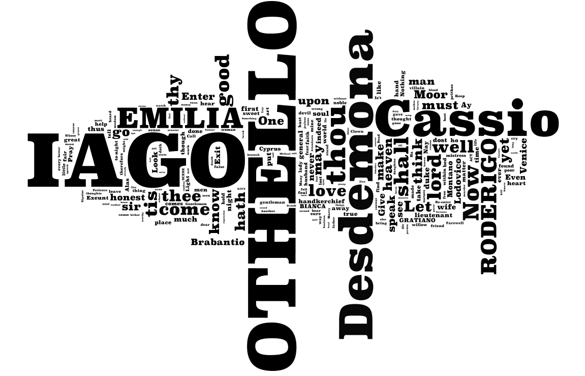 Analyse Iago's Motives and Language in Acts I and II Case Study