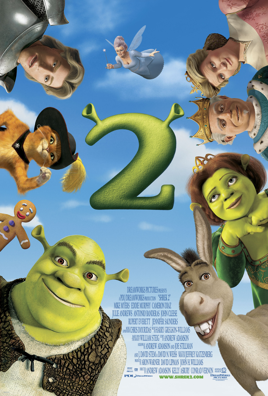 Shrek 2 Case Study