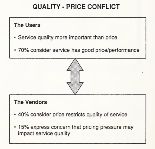 Quality-Price Conflict Case Study